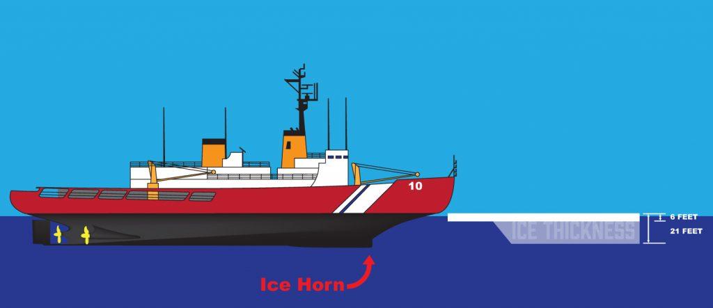 USCG graphic.