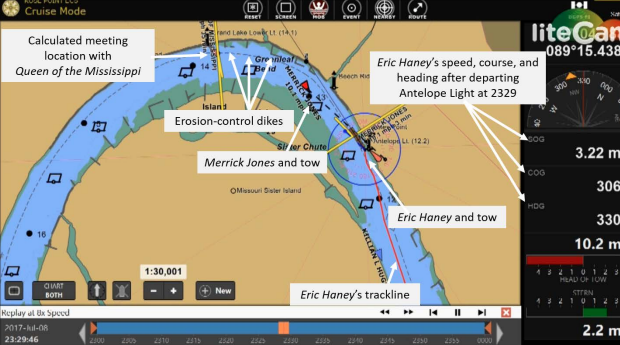 A screenshot from the Eric Haney's electronic chart system shows the towboat's position as it near erosion-control dikes on the upper Mississippi River. NTSB image.