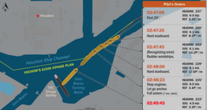 A diagram shows how the bulk carrier Yochow failed to make a turn in the Houston Ship channel, striking a moored ATB. NTSB image