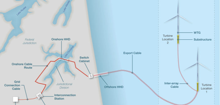 The Coastal Virginia Offshore Wind project is starting with a pilot phase of two 6 MW turbines off Virginia Beach. Virginia Offshore Wind Development Authority image.